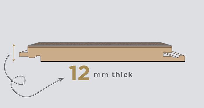 Supreme 12mm Long Board - Macro Oak White Laminate Flooring - Descriptive 1