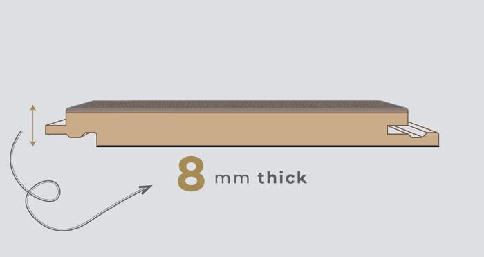 Chequer Tile - White High Gloss Laminate Flooring - Descriptive 1