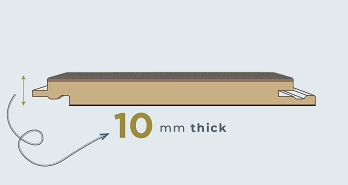 Vintage Narrow - Everest Oak Laminate Flooring - Descriptive 1