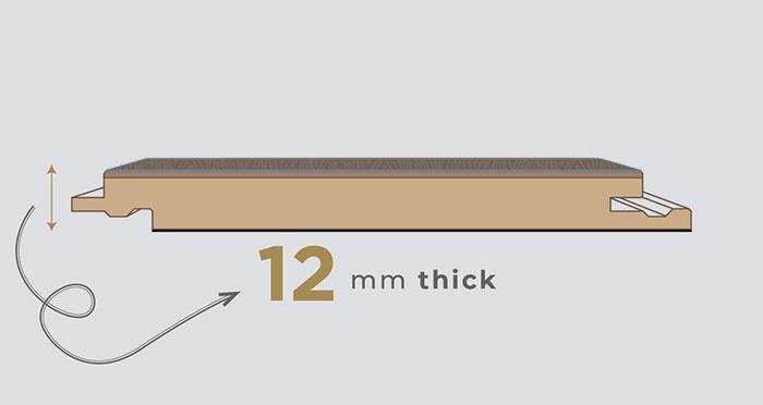 Chalet - Vintage Walnut Laminate Flooring - Descriptive 1