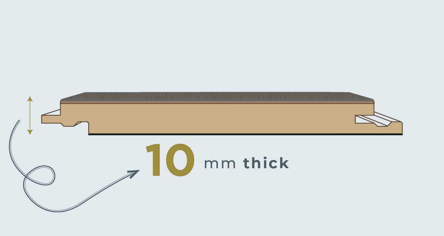 Cottage - Whitewashed Oak Laminate Flooring - Descriptive 1