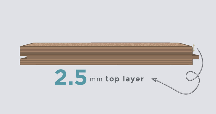 2.5mm Top Layer
