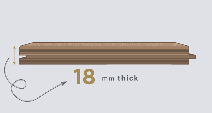18mm Board Thickness