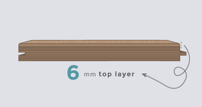 6mm Top Layer