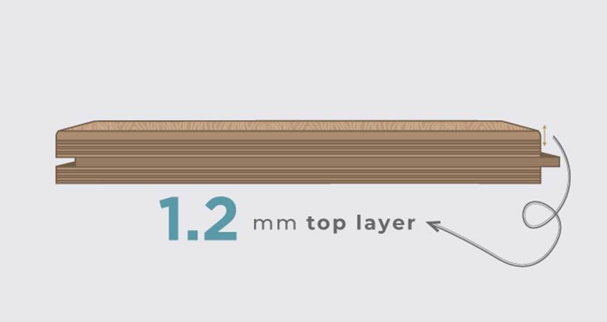 1.2mm Top Layer