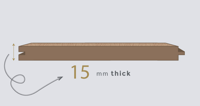 15mm Board Thickness